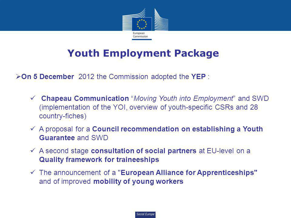 Social Europe Youth Employment Package  On 5 December 2012 the Commission adopted the YEP : Chapeau Communication Moving Youth into Employment and SWD (implementation of the YOI, overview of youth-specific CSRs and 28 country-fiches) A proposal for a Council recommendation on establishing a Youth Guarantee and SWD A second stage consultation of social partners at EU-level on a Quality framework for traineeships The announcement of a European Alliance for Apprenticeships and of improved mobility of young workers