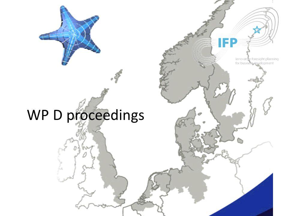 Innoave WP D proceedings