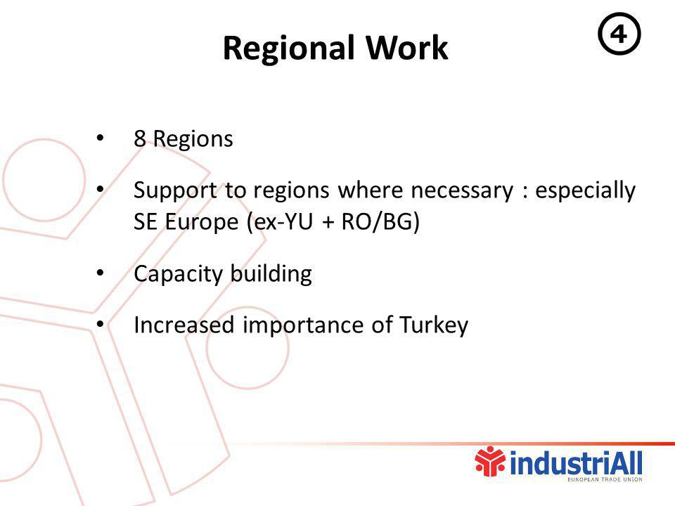 8 Regions Support to regions where necessary : especially SE Europe (ex-YU + RO/BG) Capacity building Increased importance of Turkey Regional Work