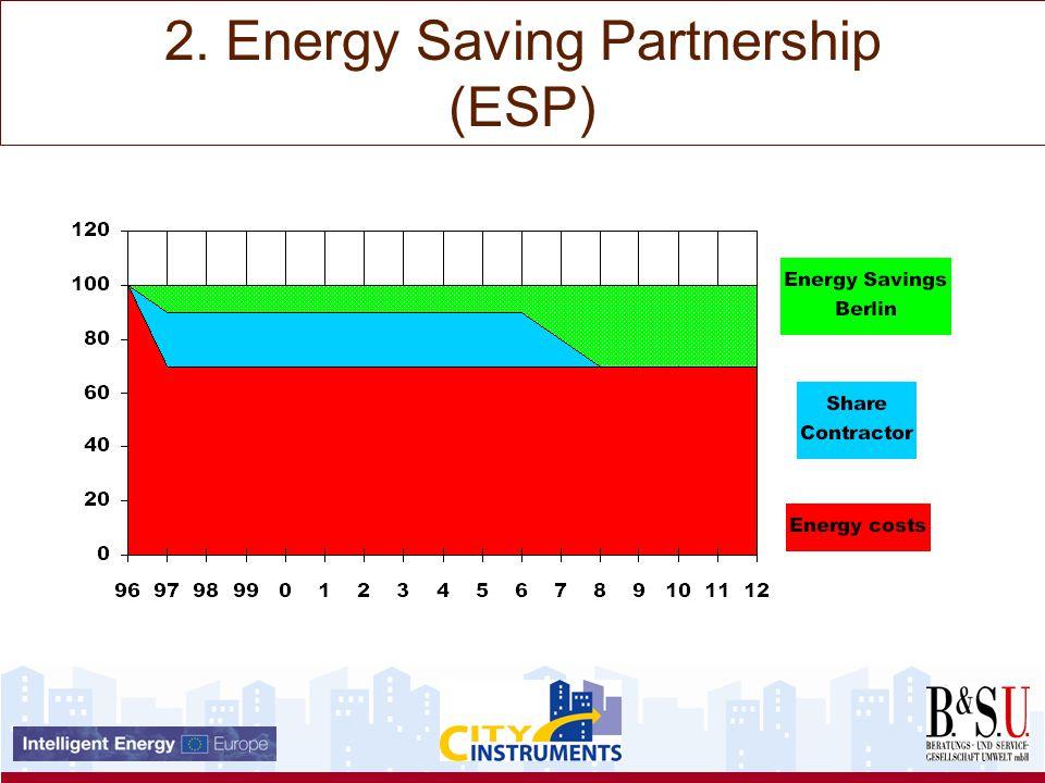 2. Energy Saving Partnership (ESP)