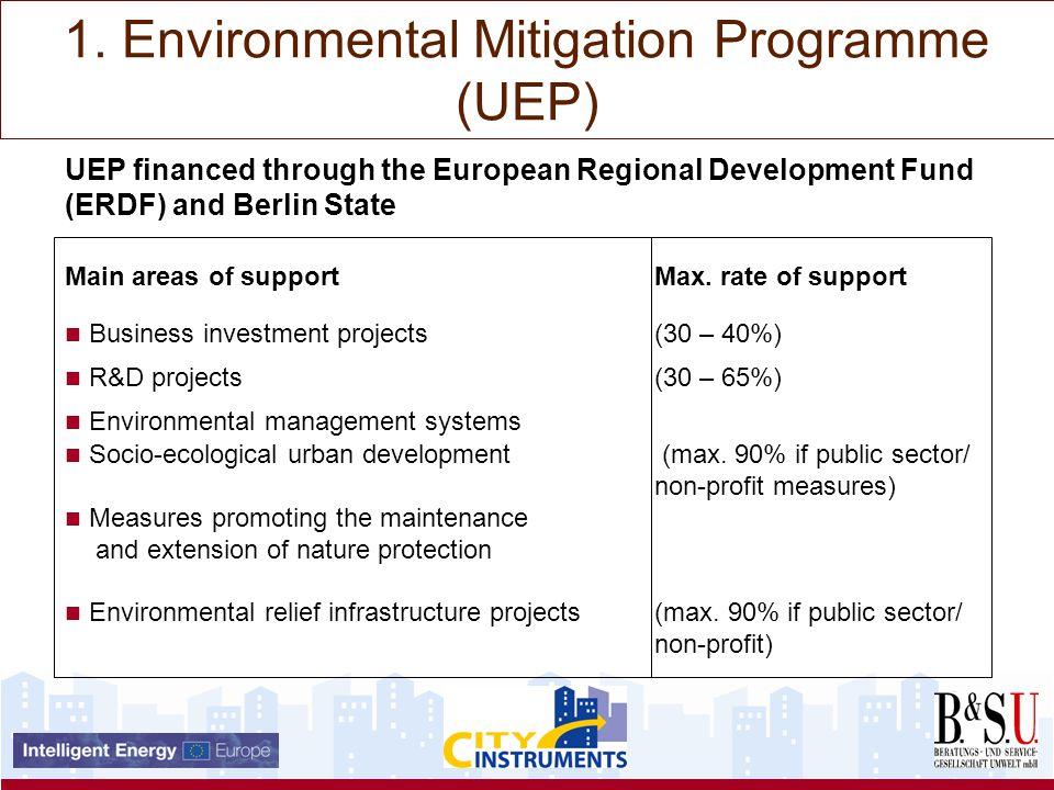 1. Environmental Mitigation Programme (UEP) UEP financed through the European Regional Development Fund (ERDF) and Berlin State Main areas of supportM