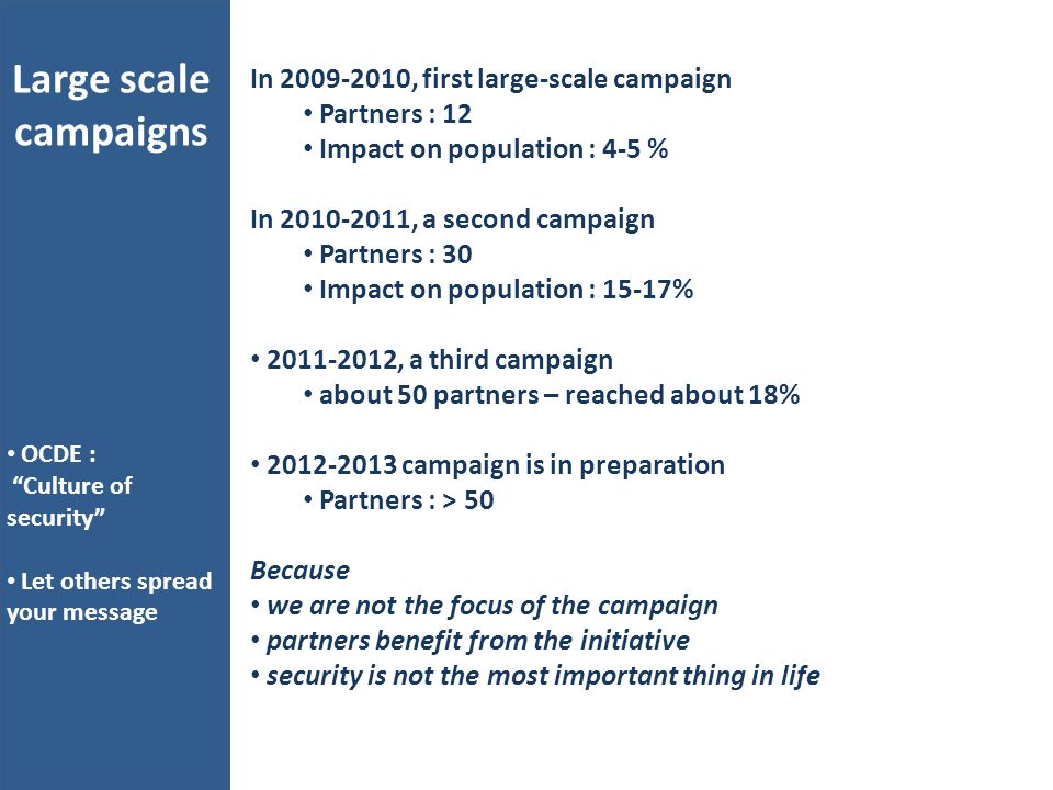 In 2009-2010, first large-scale campaign Partners : 12 Impact on population : 4-5 % In 2010-2011, a second campaign Partners : 30 Impact on population