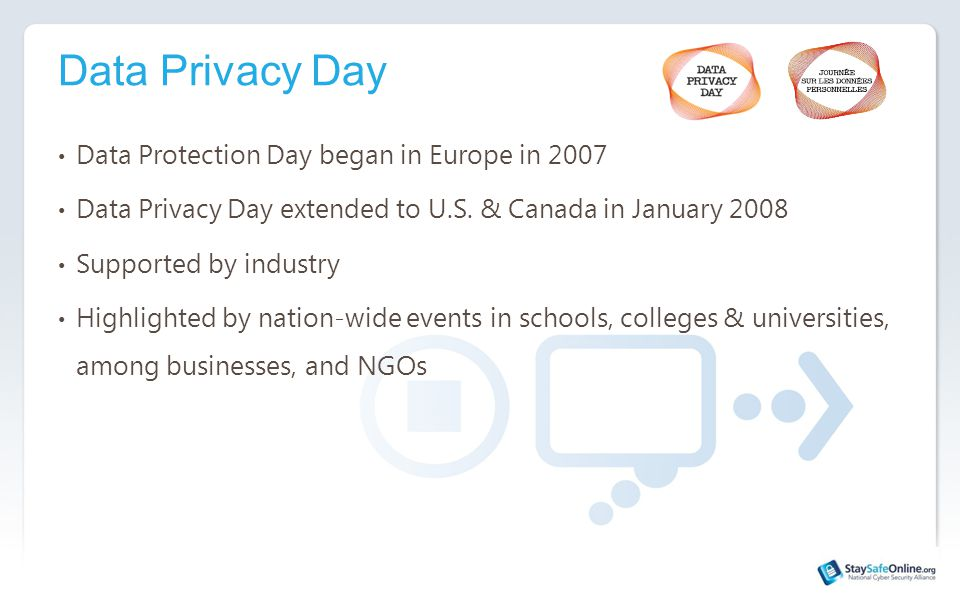 Data Privacy Day: 2012 NCSA's Inaugural Year of Stewardship United States Coverage 162 Article/Blog Hits 132,256,485 Media Impressions International Coverage 43 Article/Blog Hits 3,836,280 Media Impressions