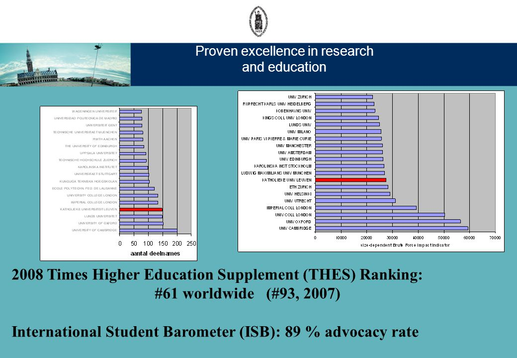Proven excellence in research and education 2008 Times Higher Education Supplement (THES) Ranking: #61 worldwide (#93, 2007) International Student Barometer (ISB): 89 % advocacy rate