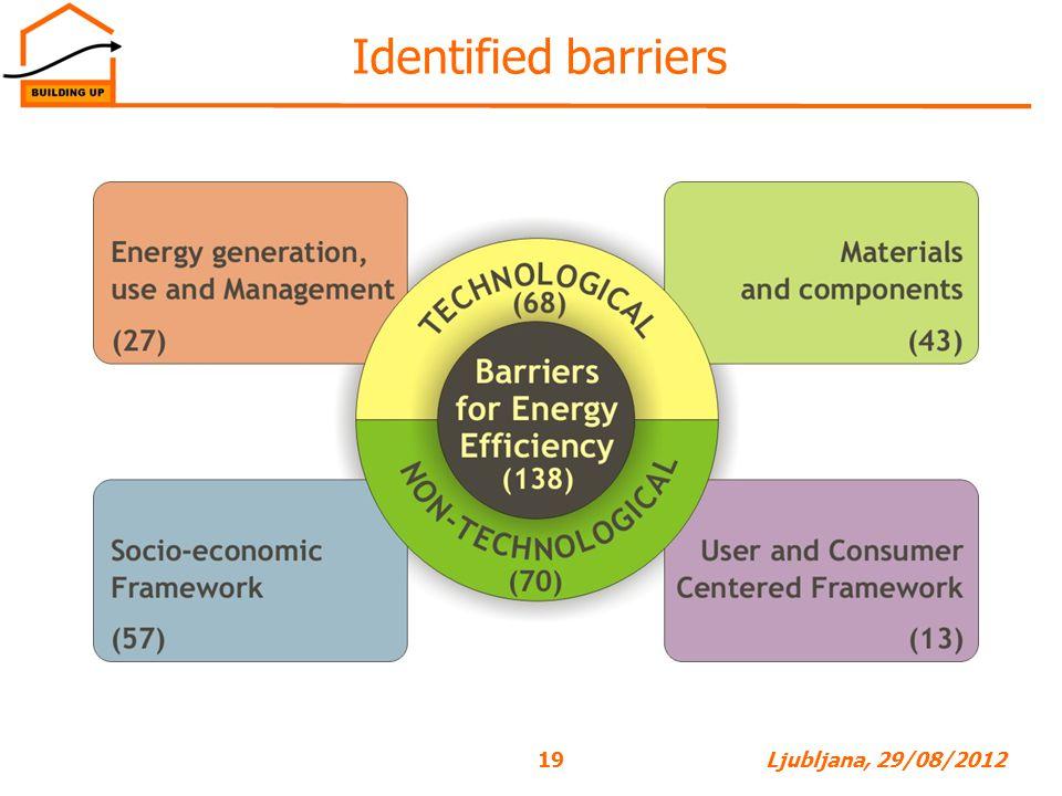 19Ljubljana, 29/08/2012 Identified barriers