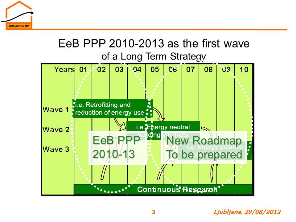 3Ljubljana, 29/08/2012 EeB PPP 2010-2013 as the first wave of a Long Term Strategy i.e.