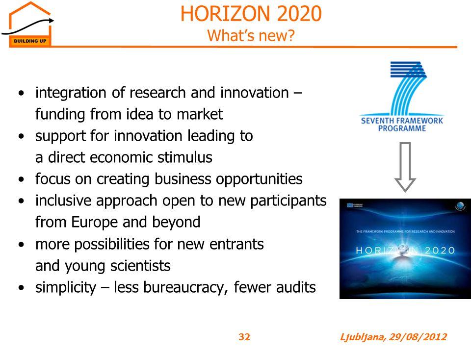 32Ljubljana, 29/08/2012 HORIZON 2020 What's new.