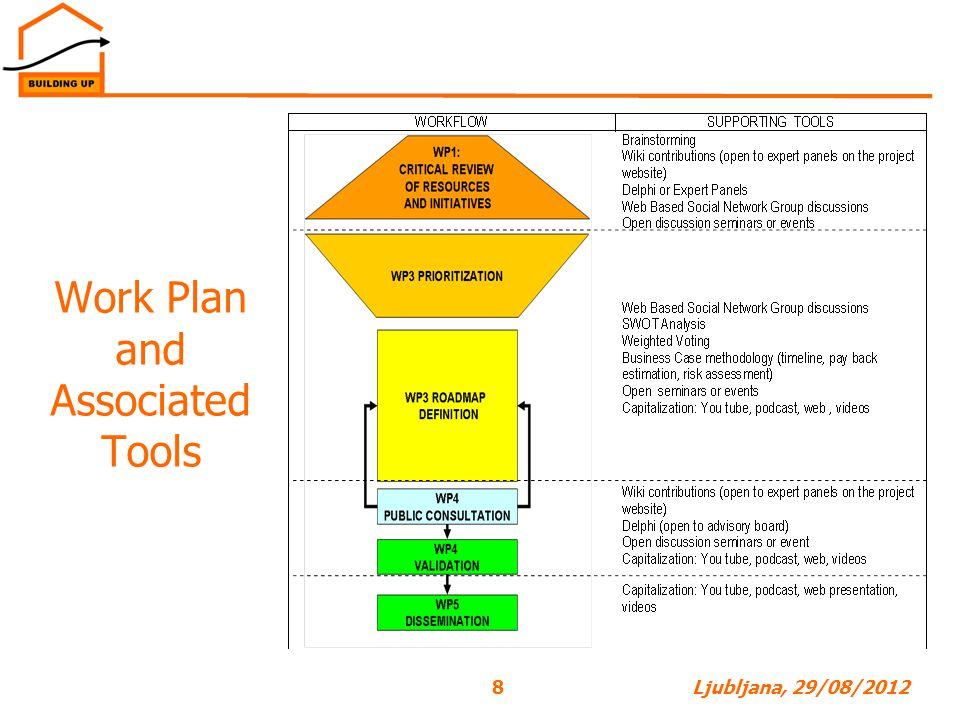 8Ljubljana, 29/08/2012 Work Plan and Associated Tools