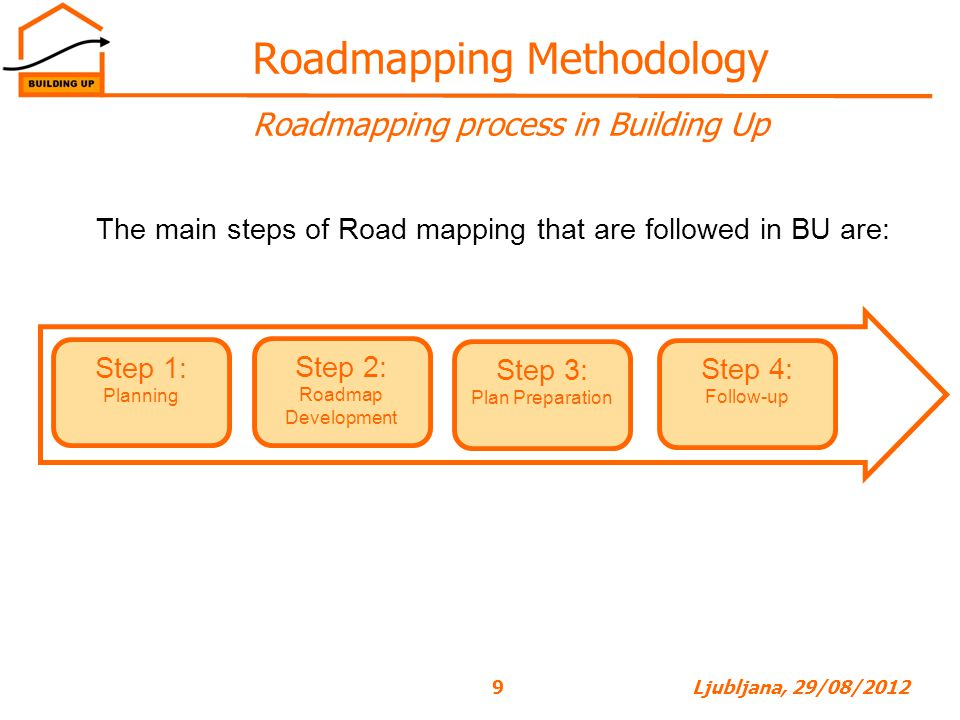 9Ljubljana, 29/08/2012 The main steps of Road mapping that are followed in BU are: Roadmapping Methodology Roadmapping process in Building Up Step 1: Planning Step 2: Roadmap Development Step 3: Plan Preparation Step 4: Follow-up