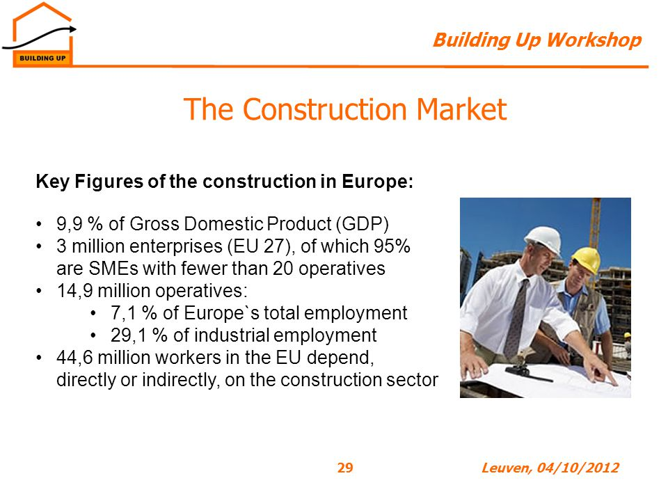 Building Up Workshop 29Leuven, 04/10/2012 The Construction Market Key Figures of the construction in Europe: 9,9 % of Gross Domestic Product (GDP) 3 million enterprises (EU 27), of which 95% are SMEs with fewer than 20 operatives 14,9 million operatives: 7,1 % of Europe`s total employment 29,1 % of industrial employment 44,6 million workers in the EU depend, directly or indirectly, on the construction sector