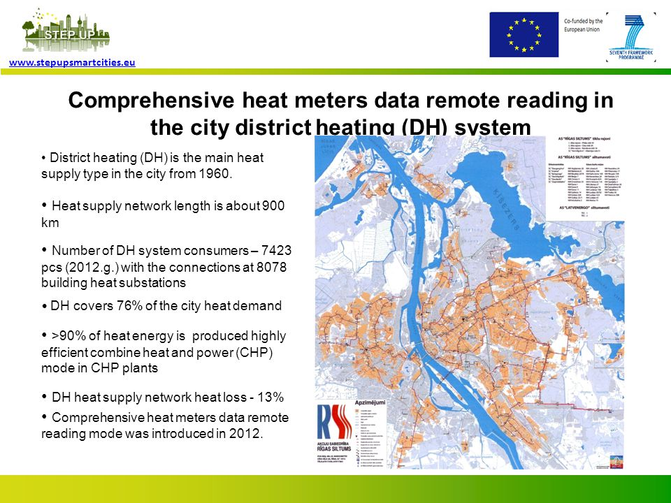 Page 3 www.stepupsmartcities.eu Comprehensive heat meters data remote reading in the city district heating (DH) system District heating (DH) is the main heat supply type in the city from 1960.