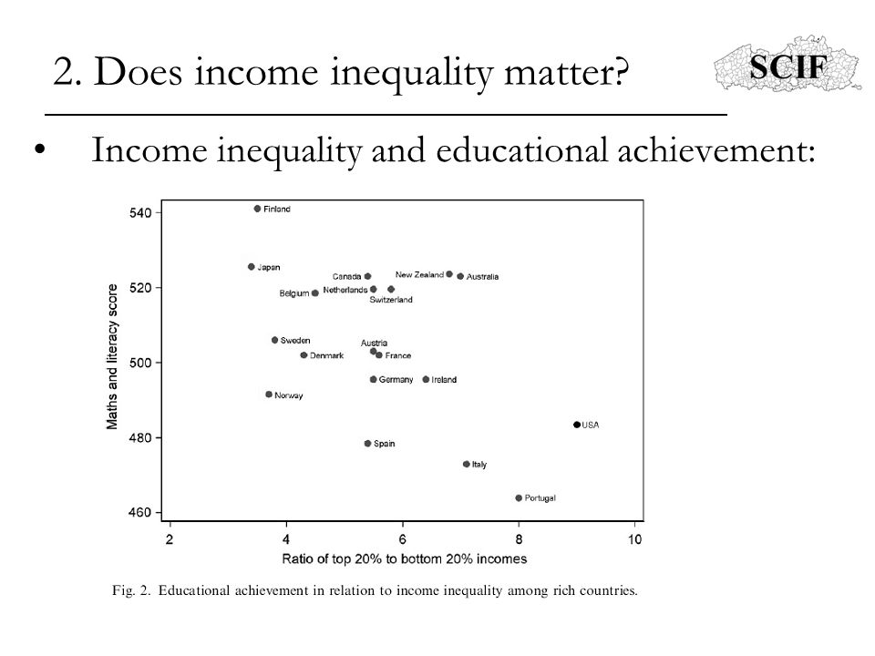 2. Does income inequality matter? Income inequality and educational achievement: