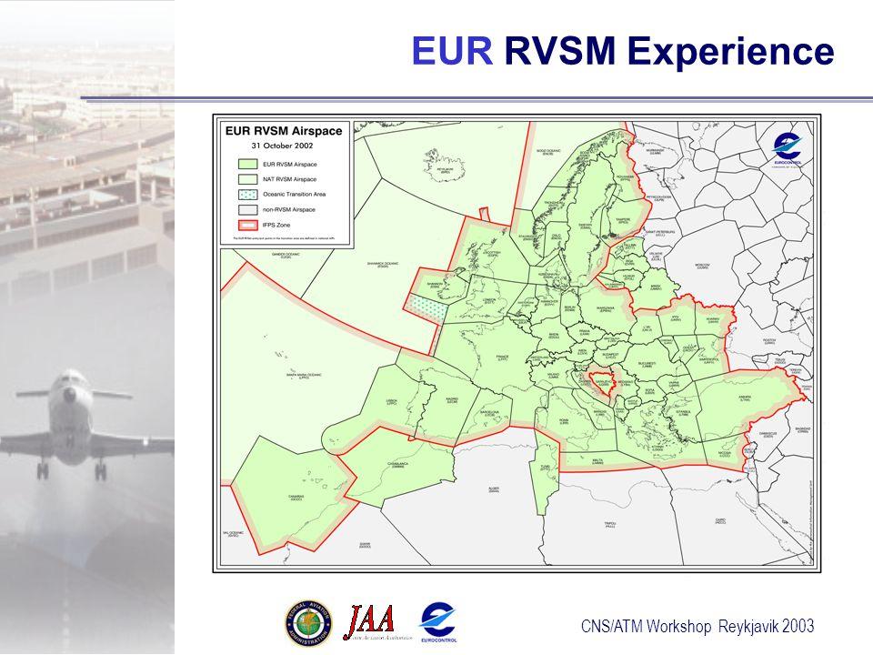 CNS/ATM Workshop Reykjavik 2003 EUR RVSM Experience