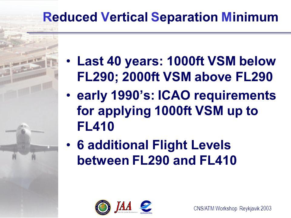 CNS/ATM Workshop Reykjavik 2003 Reduced Vertical Separation Minimum Last 40 years: 1000ft VSM below FL290; 2000ft VSM above FL290 early 1990's: ICAO requirements for applying 1000ft VSM up to FL410 6 additional Flight Levels between FL290 and FL410