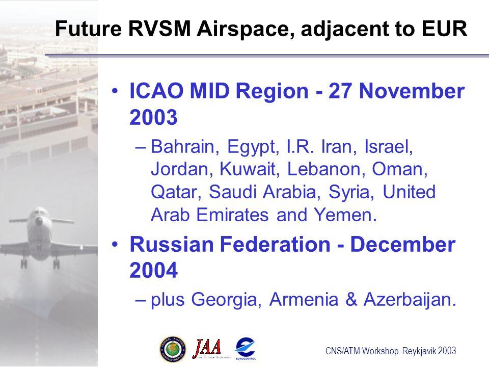 CNS/ATM Workshop Reykjavik 2003 Future RVSM Airspace, adjacent to EUR ICAO MID Region - 27 November 2003 –Bahrain, Egypt, I.R.