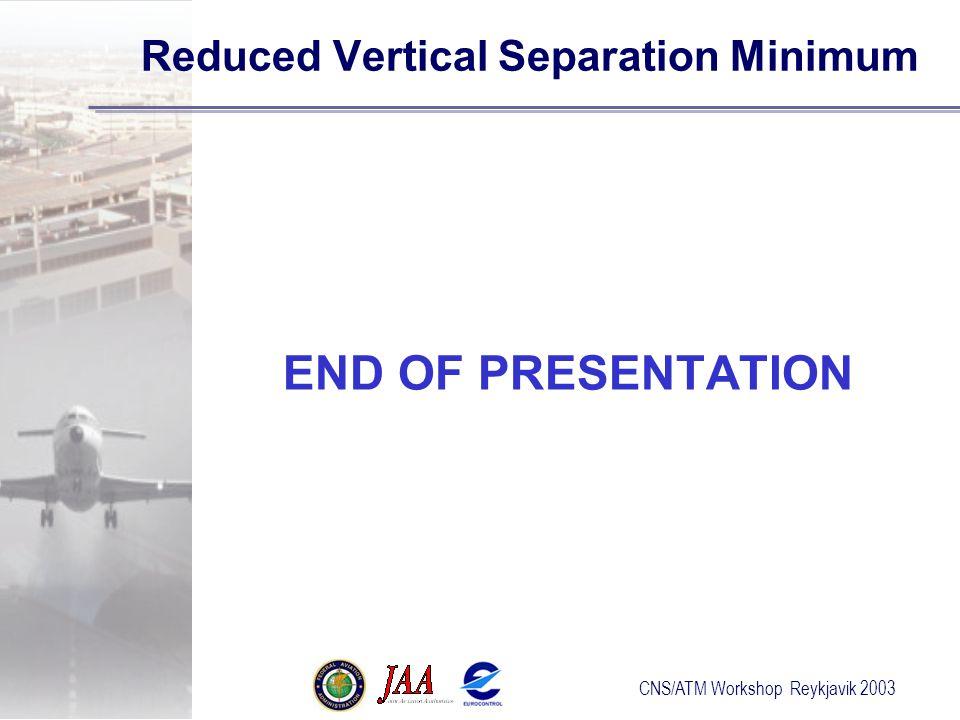 CNS/ATM Workshop Reykjavik 2003 Reduced Vertical Separation Minimum END OF PRESENTATION