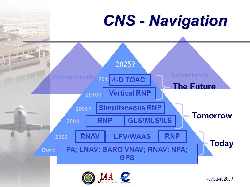 Reykjavik 2003 - Navigation CNS - Navigation Communication Surveillance 2005.