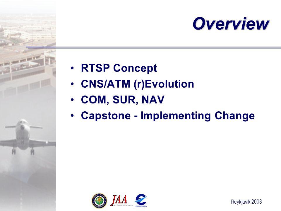 Reykjavik 2003 Overview RTSP Concept CNS/ATM (r)Evolution COM, SUR, NAV Capstone - Implementing Change