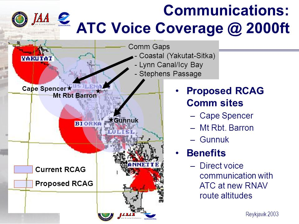 Reykjavik 2003 Communications: ATC Voice Coverage @ 2000ft Proposed RCAG Current RCAG Comm Gaps - Coastal (Yakutat-Sitka) - Lynn Canal/Icy Bay - Stephens Passage Proposed RCAG Comm sites –Cape Spencer –Mt Rbt.