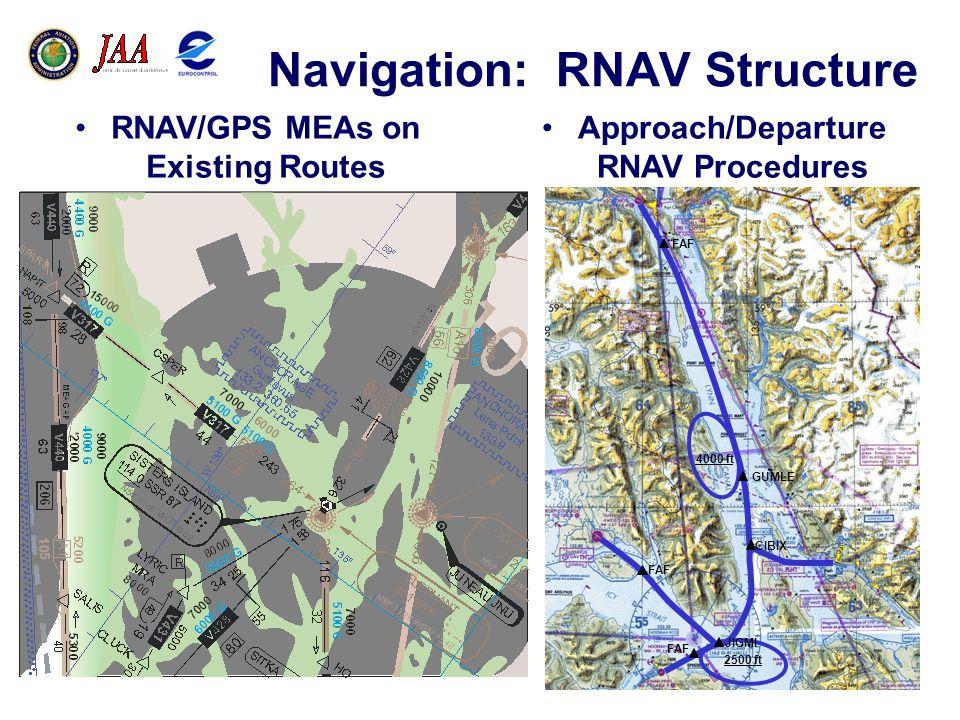 Navigation: RNAV Structure GUMLE CIBIX FAF 4000 ft 2500 ft JIGMI Approach/Departure RNAV Procedures RNAV/GPS MEAs on Existing Routes