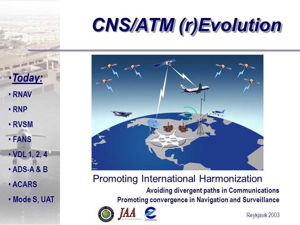 Reykjavik 2003 Promoting International Harmonization /ATM (r)Evolution CNS/ATM (r)Evolution Avoiding divergent paths in Communications Promoting convergence in Navigation and Surveillance Today: RNAV RNP RVSM FANS VDL 1, 2, 4 ADS-A & B ACARS Mode S, UAT