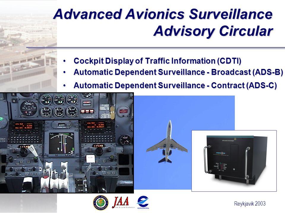 Reykjavik 2003 Advanced Avionics Surveillance Advisory Circular Cockpit Display of Traffic Information (CDTI)Cockpit Display of Traffic Information (CDTI) Automatic Dependent Surveillance - Broadcast (ADS-B)Automatic Dependent Surveillance - Broadcast (ADS-B) Automatic Dependent Surveillance - Contract (ADS-C)Automatic Dependent Surveillance - Contract (ADS-C)