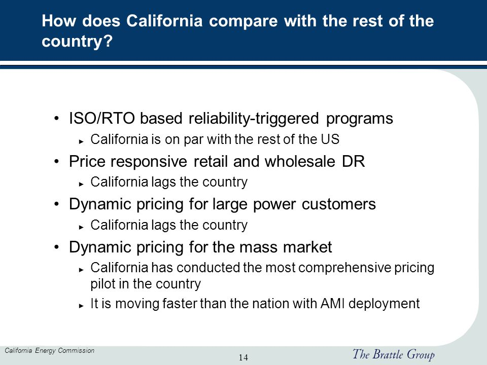 14 California Energy Commission How does California compare with the rest of the country? ISO/RTO based reliability-triggered programs ► California is