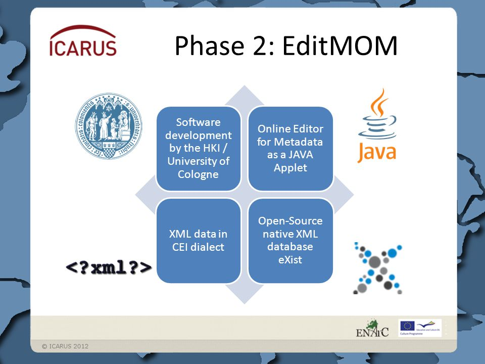 XML data in CEI dialect Software development by the HKI / University of Cologne Open-Source native XML database eXist Online Editor for Metadata as a JAVA Applet