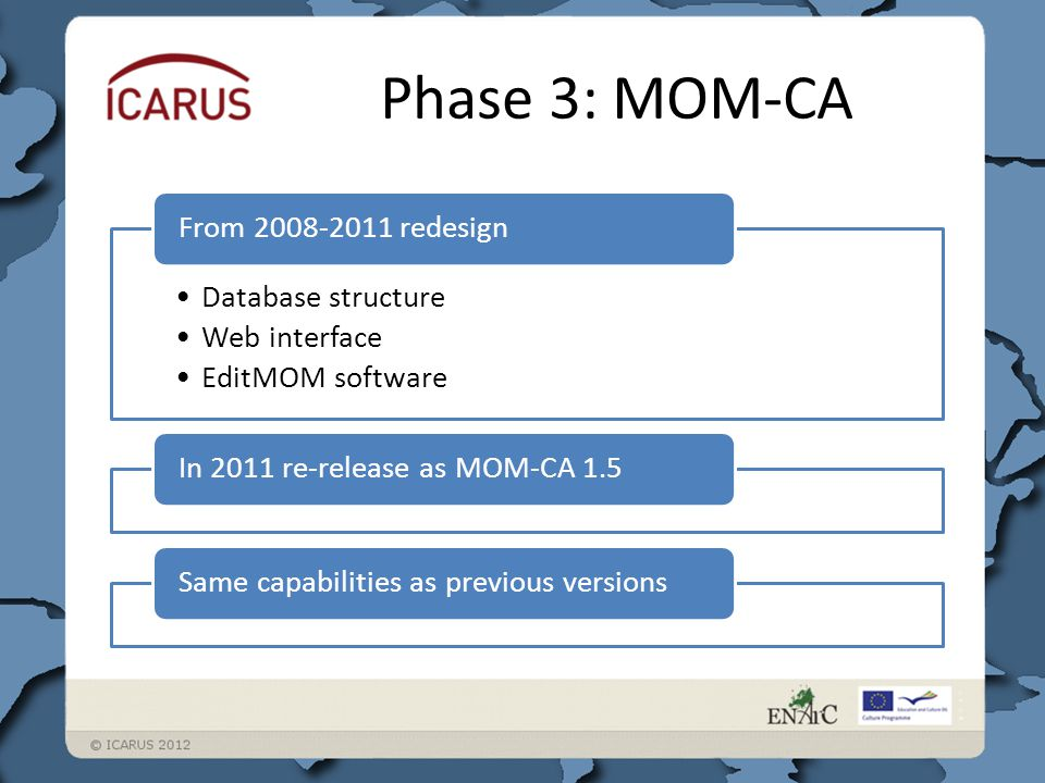 Database structure Web interface EditMOM software From 2008-2011 redesignIn 2011 re-release as MOM-CA 1.5 Same capabilities as previous versions
