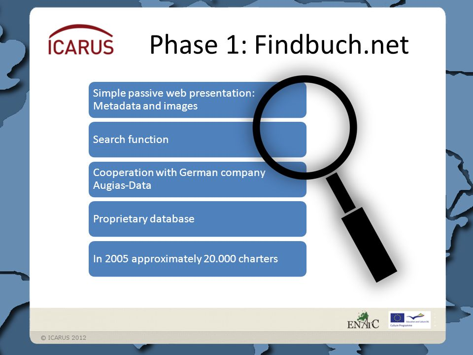 Simple passive web presentation: Metadata and images Search function Cooperation with German company Augias-Data Proprietary database In 2005 approximately 20.000 charters