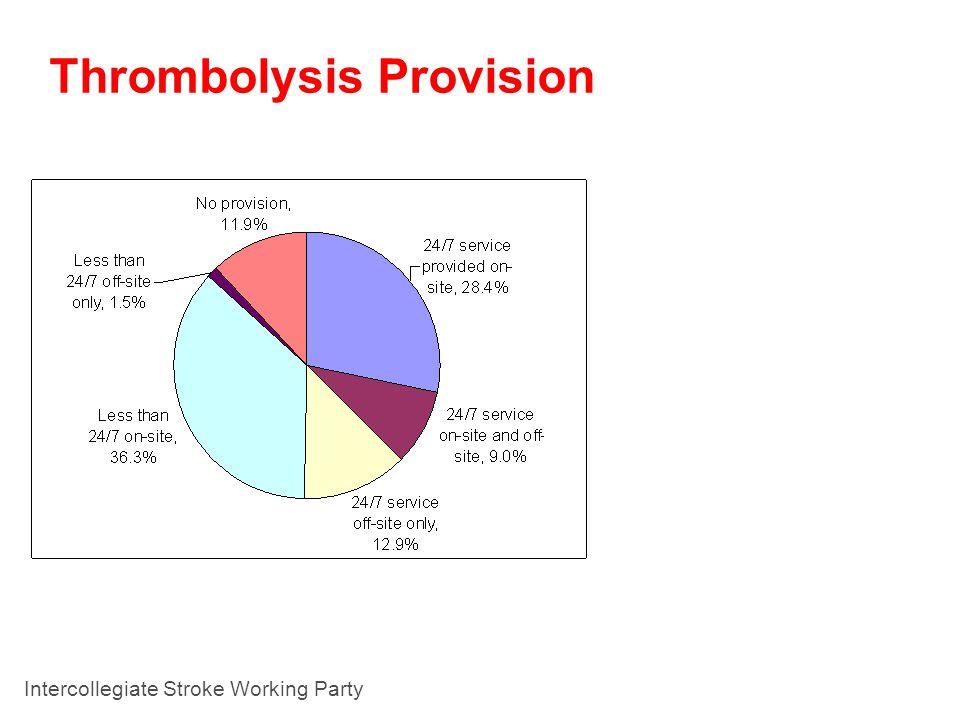 Thrombolysis Provision Intercollegiate Stroke Working Party