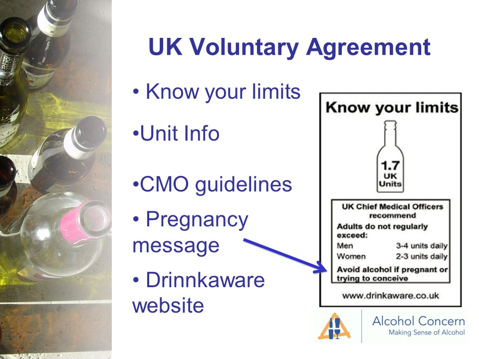 UK Voluntary Agreement Know your limits Unit Info CMO guidelines Pregnancy message Drinnkaware website