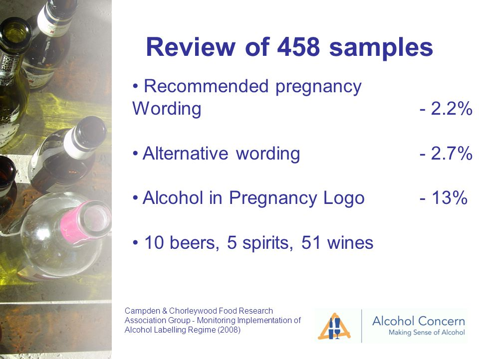 Review of 458 samples Recommended pregnancy Wording- 2.2% Alternative wording- 2.7% Alcohol in Pregnancy Logo - 13% 10 beers, 5 spirits, 51 wines Campden & Chorleywood Food Research Association Group - Monitoring Implementation of Alcohol Labelling Regime (2008)