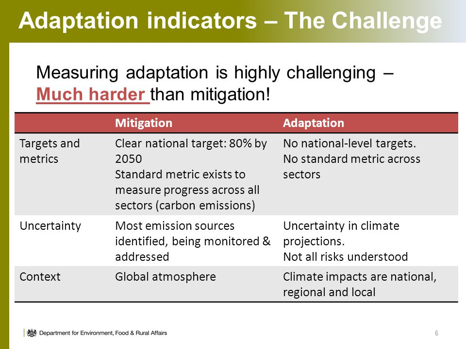 Adaptation indicators – The Challenge Measuring adaptation is highly challenging – Much harder than mitigation.
