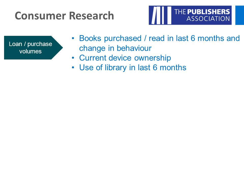 Consumer Research Loan / purchase volumes Books purchased / read in last 6 months and change in behaviour Current device ownership Use of library in l