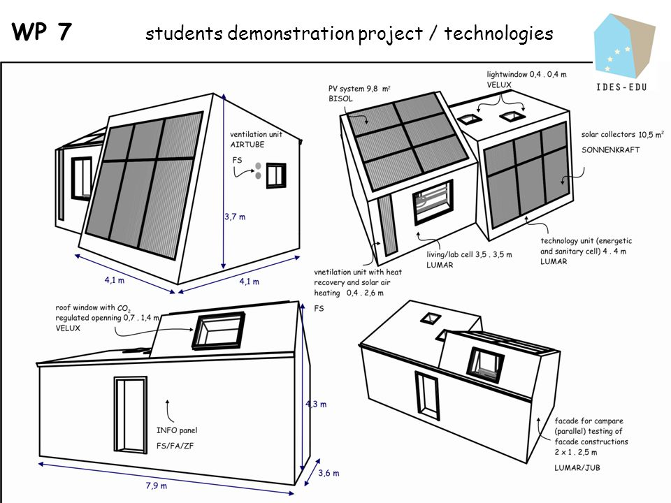 WP 7 students demonstration project / technologies