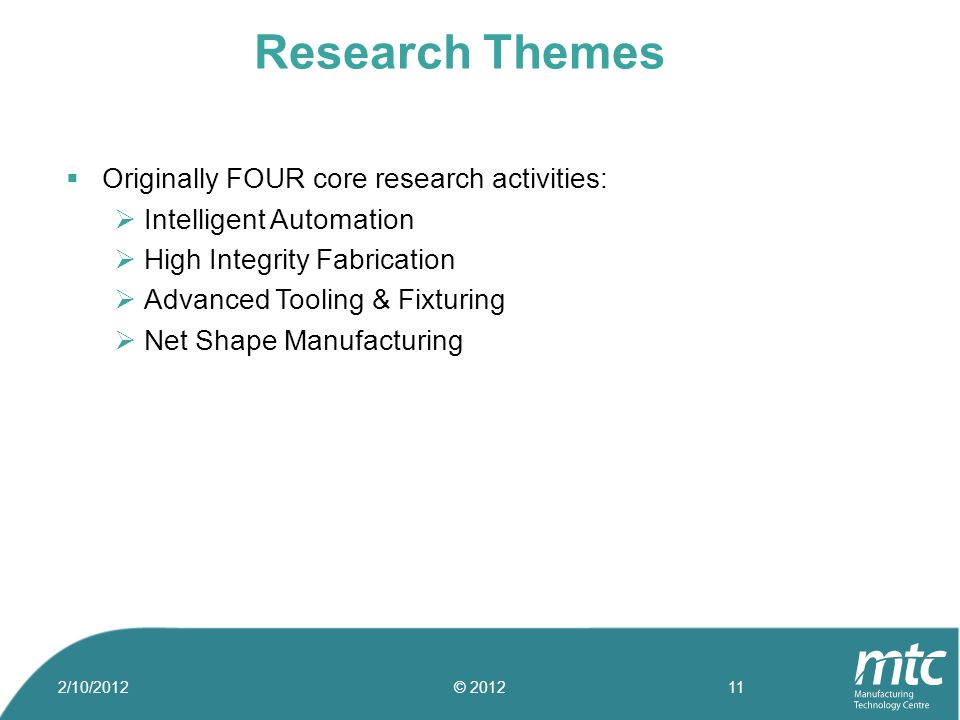 Research Themes 2/10/2012© 201211  Originally FOUR core research activities:  Intelligent Automation  High Integrity Fabrication  Advanced Tooling