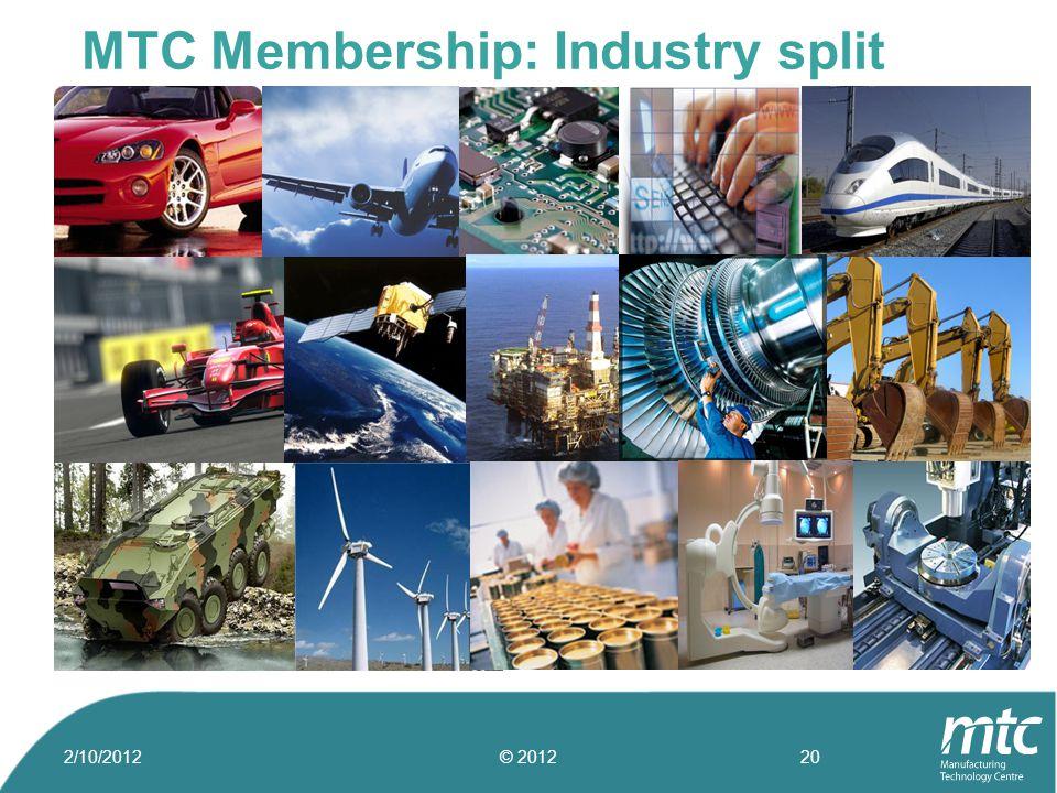 MTC Membership: Industry split 2/10/2012© 201220