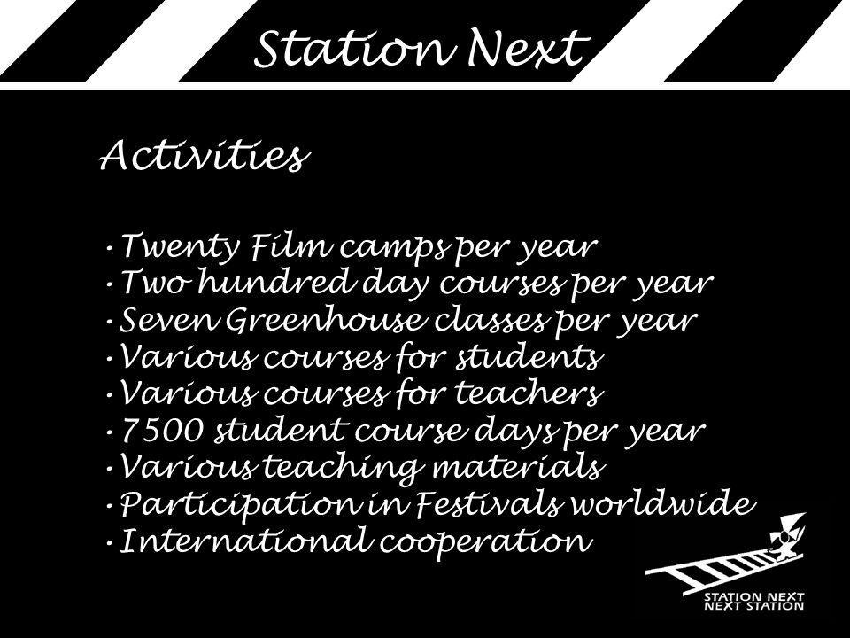Station Next Activities Twenty Film camps per year Two hundred day courses per year Seven Greenhouse classes per year Various courses for students Various courses for teachers 7500 student course days per year Various teaching materials Participation in Festivals worldwide International cooperation