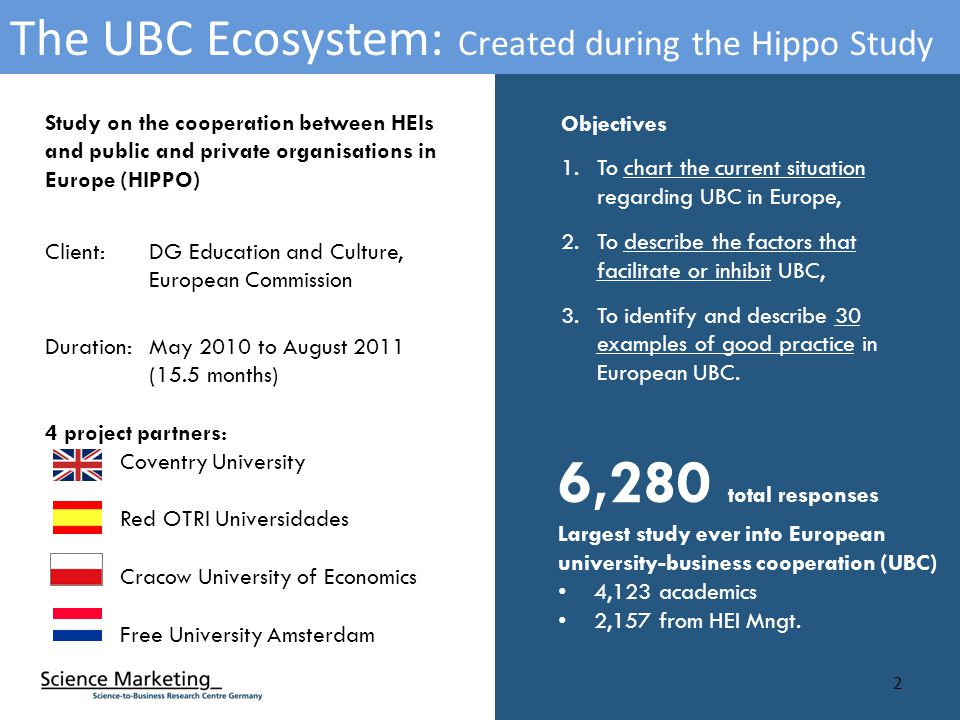 2 The UBC Ecosystem: Created during the Hippo Study Study on the cooperation between HEIs and public and private organisations in Europe (HIPPO) Client: DG Education and Culture, European Commission Duration: May 2010 to August 2011 (15.5 months) 4 project partners: Coventry University Red OTRI Universidades Cracow University of Economics Free University Amsterdam Objectives 1.To chart the current situation regarding UBC in Europe, 2.To describe the factors that facilitate or inhibit UBC, 3.To identify and describe 30 examples of good practice in European UBC.