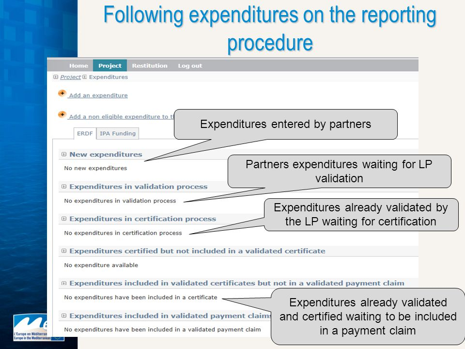 Partners expenditures waiting for LP validation Following expenditures on the reporting procedure Expenditures entered by partners Expenditures already validated by the LP waiting for certification Expenditures already validated and certified waiting to be included in a payment claim