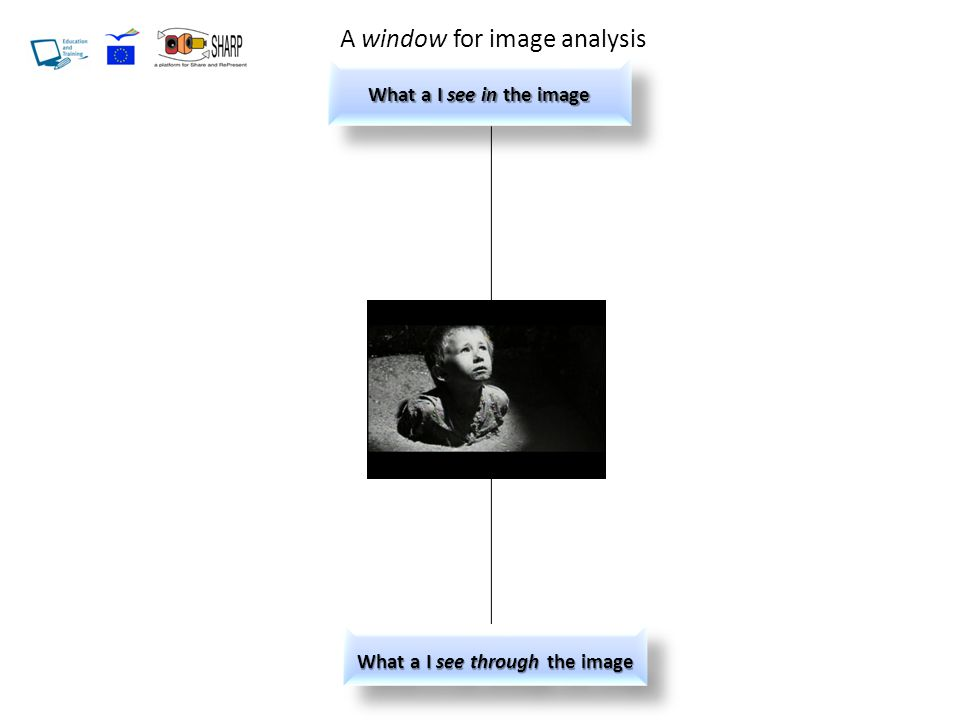 What a I see in the image A window for image analysis What a I see through the image