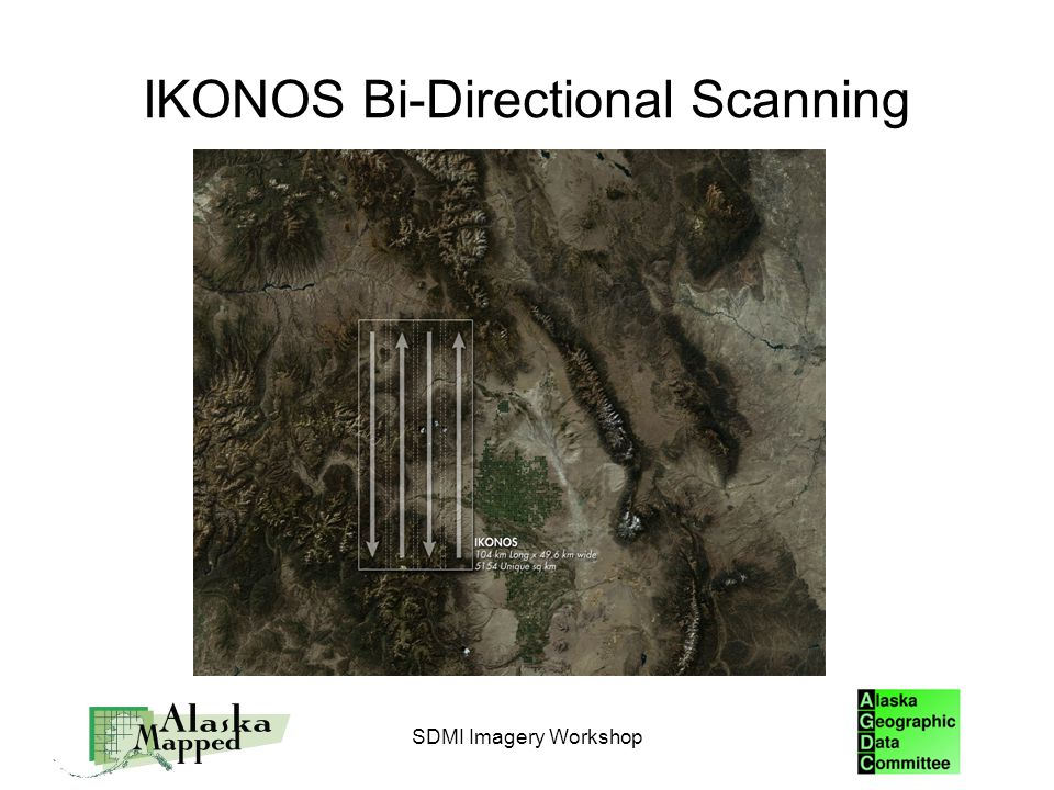 IKONOS Bi-Directional Scanning SDMI Imagery Workshop