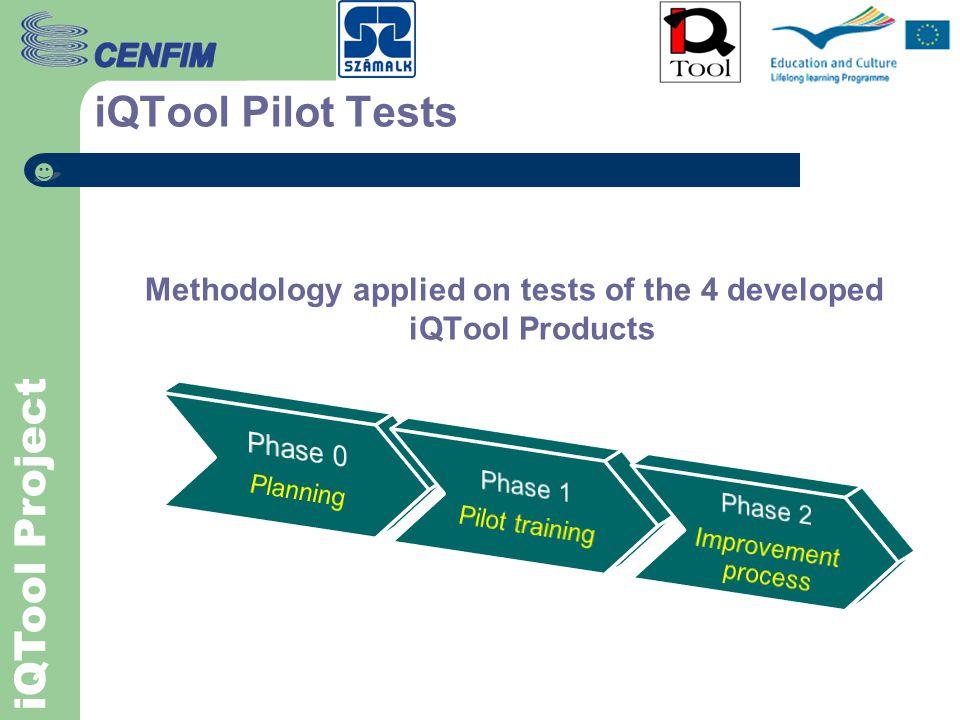 iQTool Project iQTool Pilot Tests iQTool developed Products