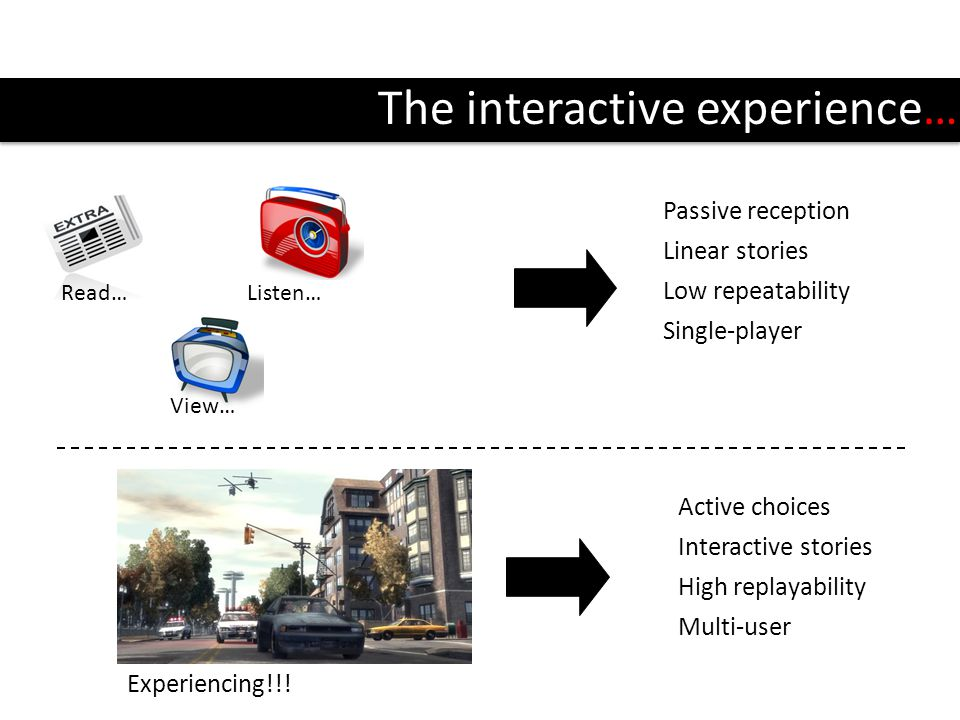 Read… Listen… View… New ways to engage… Active choices Interactive stories High replayability Multi-user Passive reception Linear stories Low repeatability Single-player Experiencing!!.