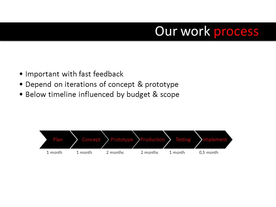 Our work process Plan Implement Concept Prototype Production Testing 1 month2 months 1 month 0,5 month Important with fast feedback Depend on iterations of concept & prototype Below timeline influenced by budget & scope