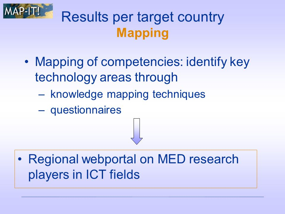 Results per target country Mapping Mapping of competencies: identify key technology areas through – knowledge mapping techniques – questionnaires Regional webportal on MED research players in ICT fields