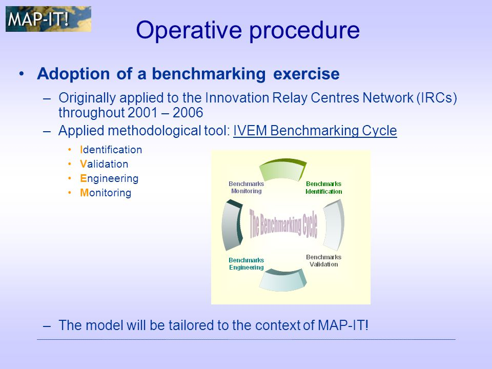 Adoption of a benchmarking exercise –Originally applied to the Innovation Relay Centres Network (IRCs) throughout 2001 – 2006 –Applied methodological tool: IVEM Benchmarking Cycle Identification Validation Engineering Monitoring –The model will be tailored to the context of MAP-IT.