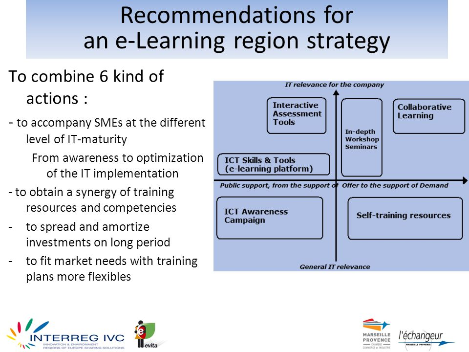 To combine 6 kind of actions : - to accompany SMEs at the different level of IT-maturity From awareness to optimization of the IT implementation - to obtain a synergy of training resources and competencies -to spread and amortize investments on long period -to fit market needs with training plans more flexibles Recommendations for an e-Learning region strategy