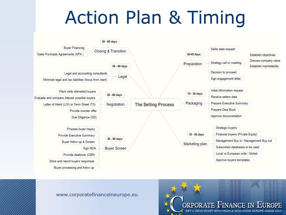 Action Plan & Timing
